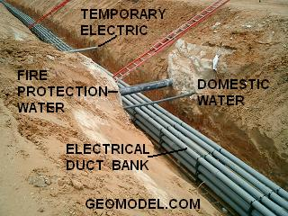 Water Pipes and Electric Duct Bank Located by GeoModel