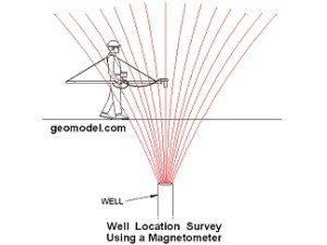 geomagman