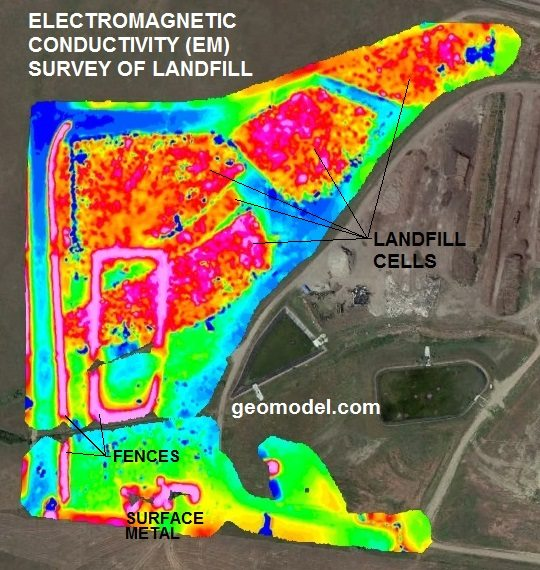 GeoModel conducted an electromagnetic conductivity survey, terrain conductivity survey, and EM survey to detect landfill cells and trenches