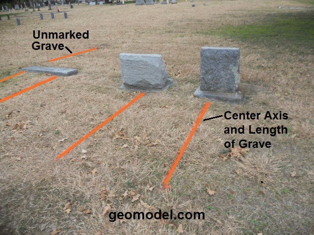 Results of the grave detection survey showing painted locations of marked graves and lost graves (unmarked)