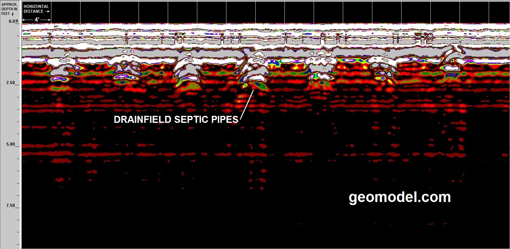 GPR profile showing buried drainfield pipes